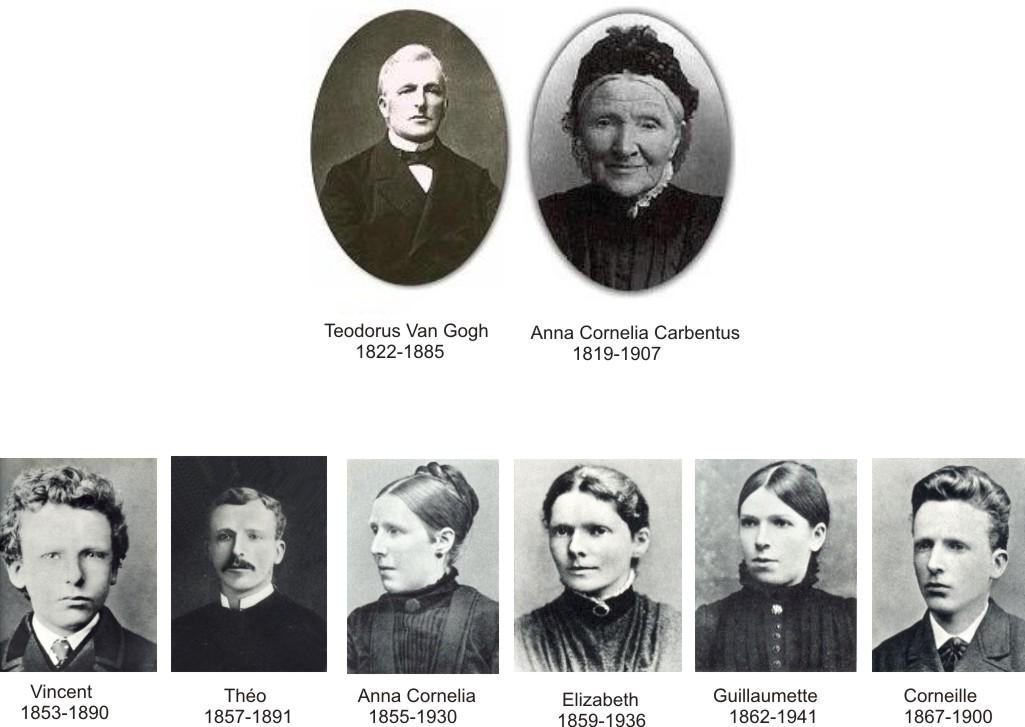 Familia-Van-Gogh
